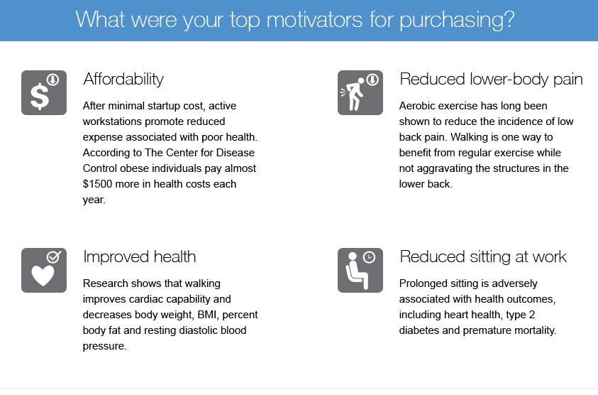 education survey motivators for purchase chart