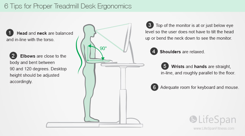 treadmill desk ergonomics